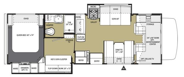 class c motorhome for rent in Oregon unti 7