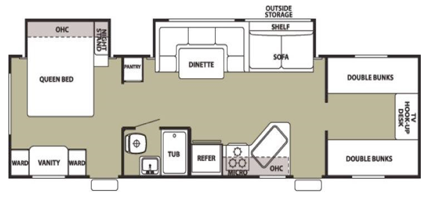oregon travel trailer for rent unit 17
